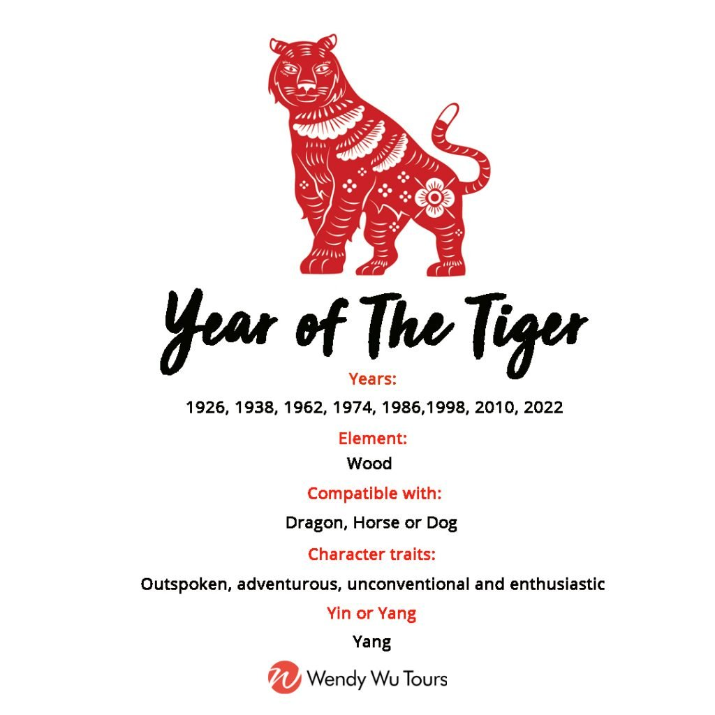 What S Your Chinese Zodiac Sign